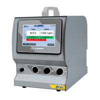 Portable Oxygen and Moisture Analyzer - Ntron AM Trace